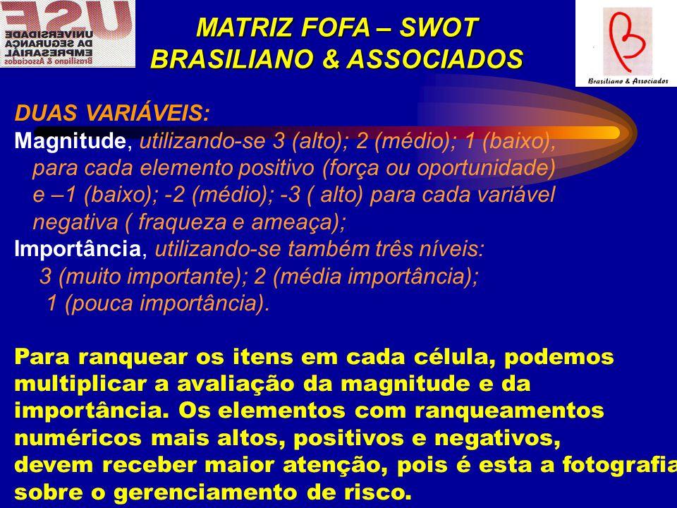 BRASILIANO & ASSOCIADOS