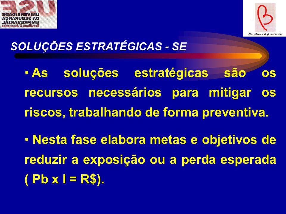 SOLUÇÕES ESTRATÉGICAS - SE