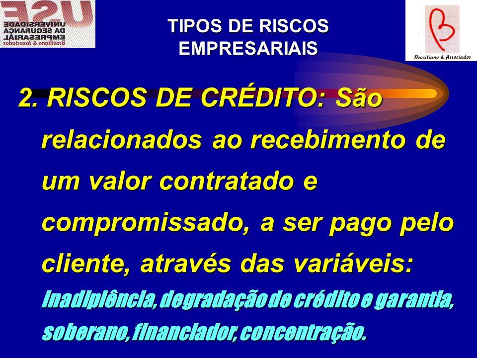 TIPOS DE RISCOS EMPRESARIAIS