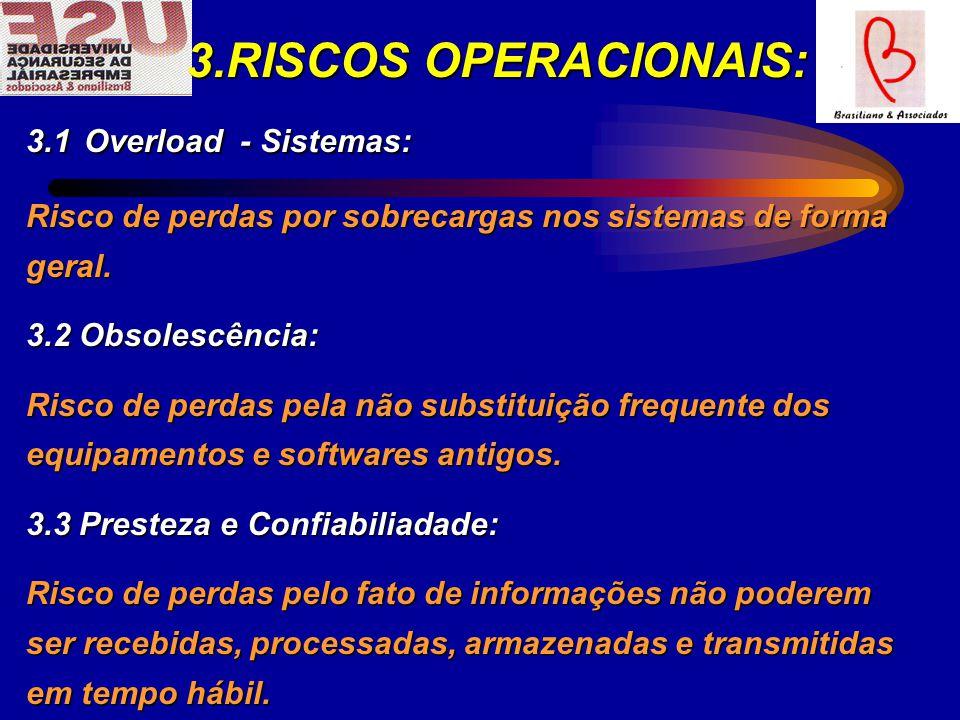 3.RISCOS OPERACIONAIS: 3.1 Overload - Sistemas: