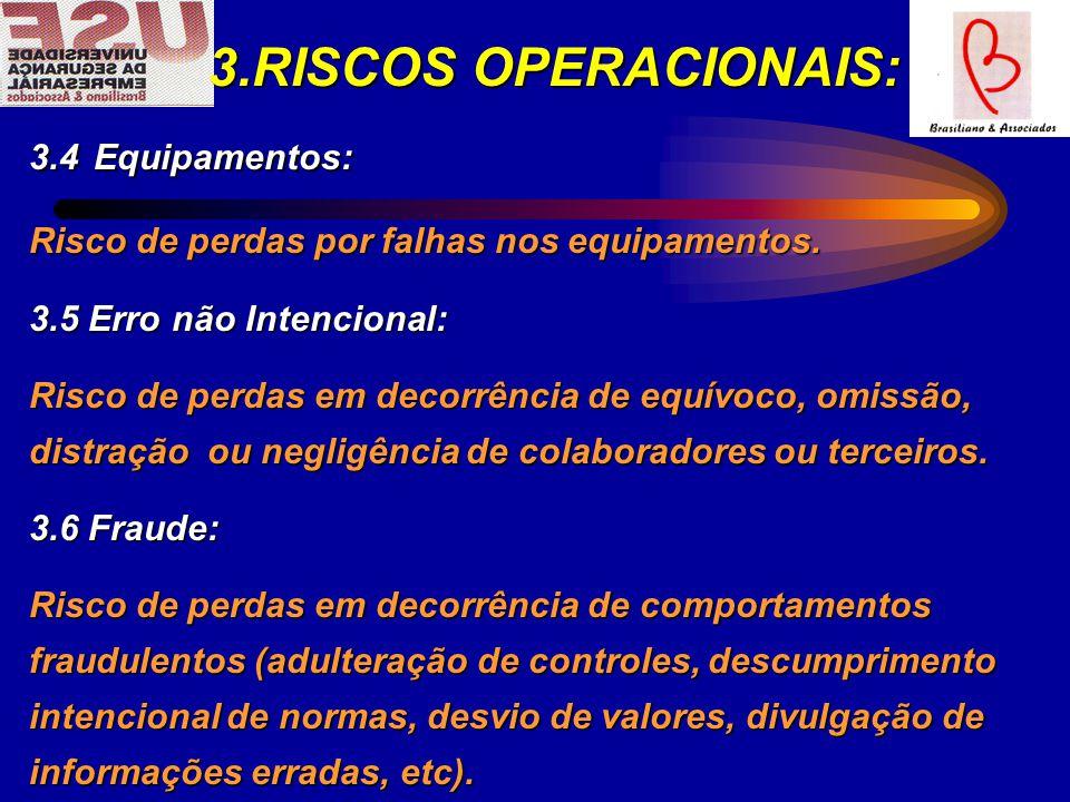 3.RISCOS OPERACIONAIS: 3.4 Equipamentos: