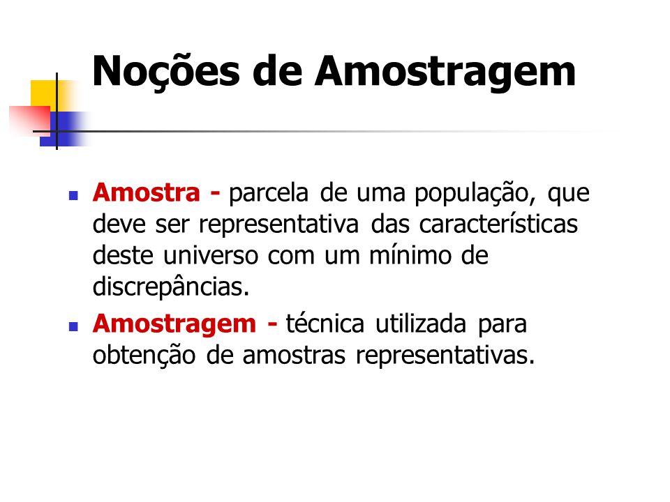 Noções de Amostragem