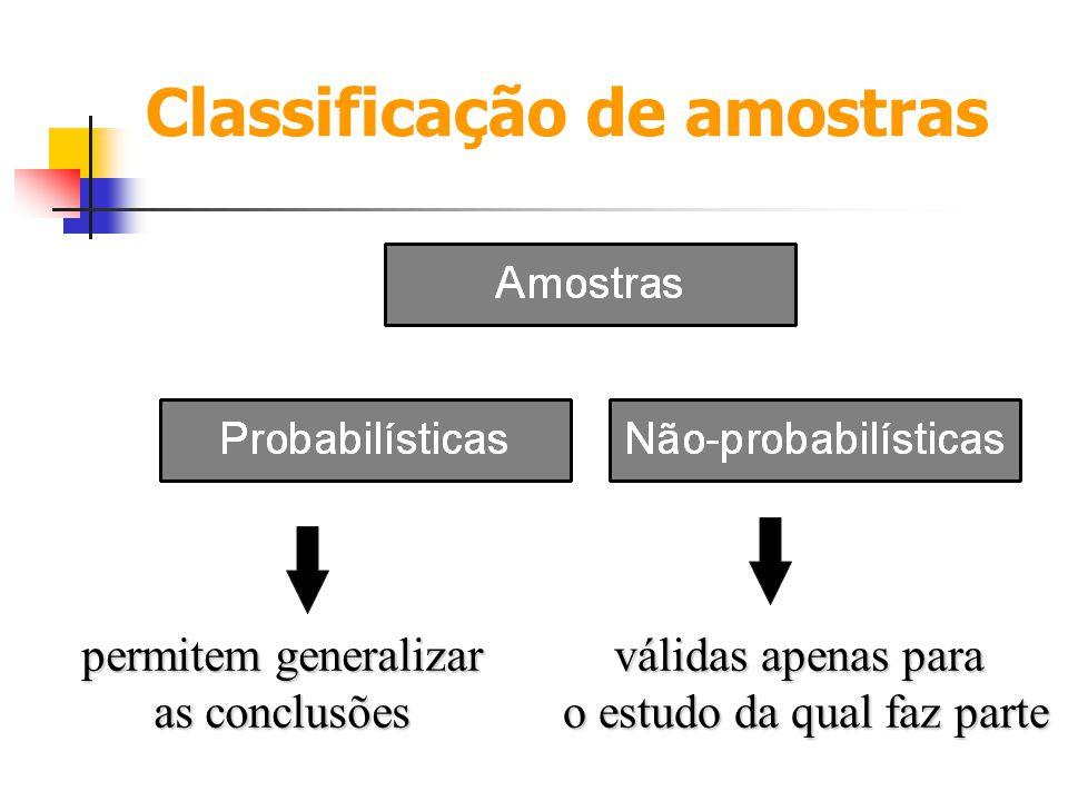 Classificação de amostras