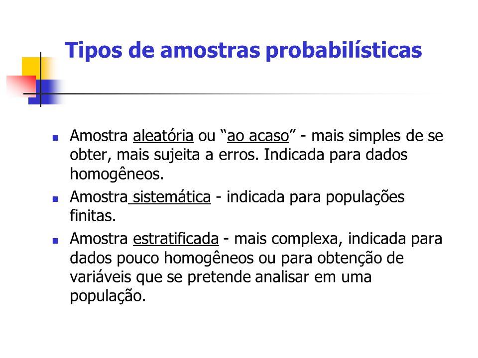 Tipos de amostras probabilísticas