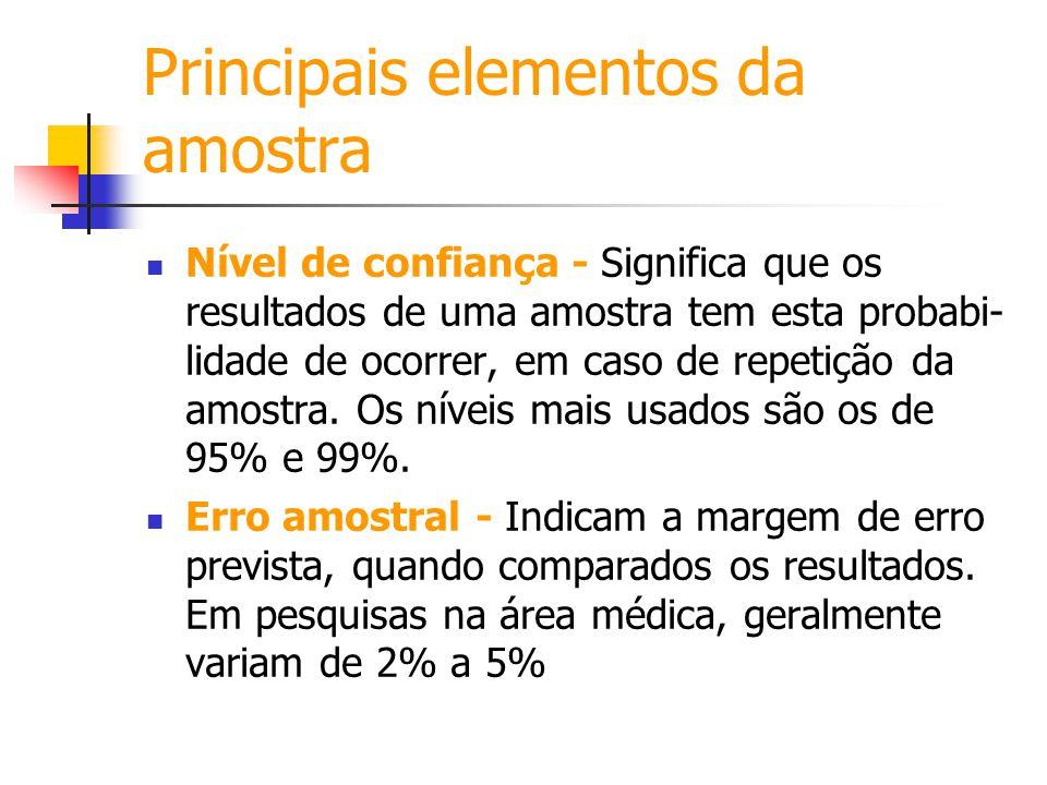 Principais elementos da amostra