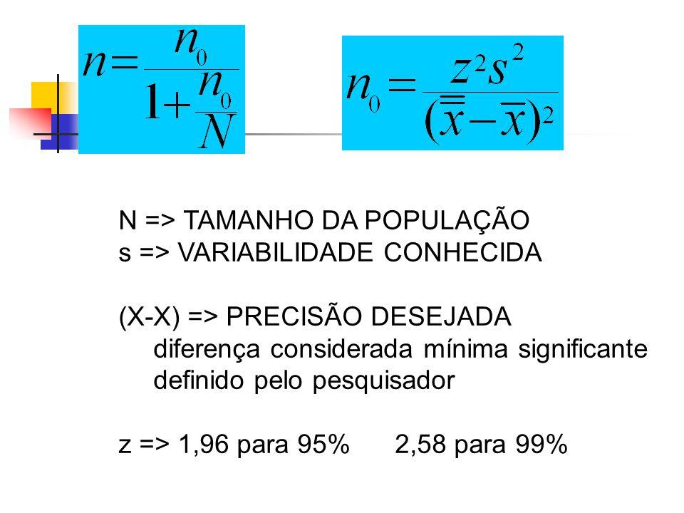 N => TAMANHO DA POPULAÇÃO