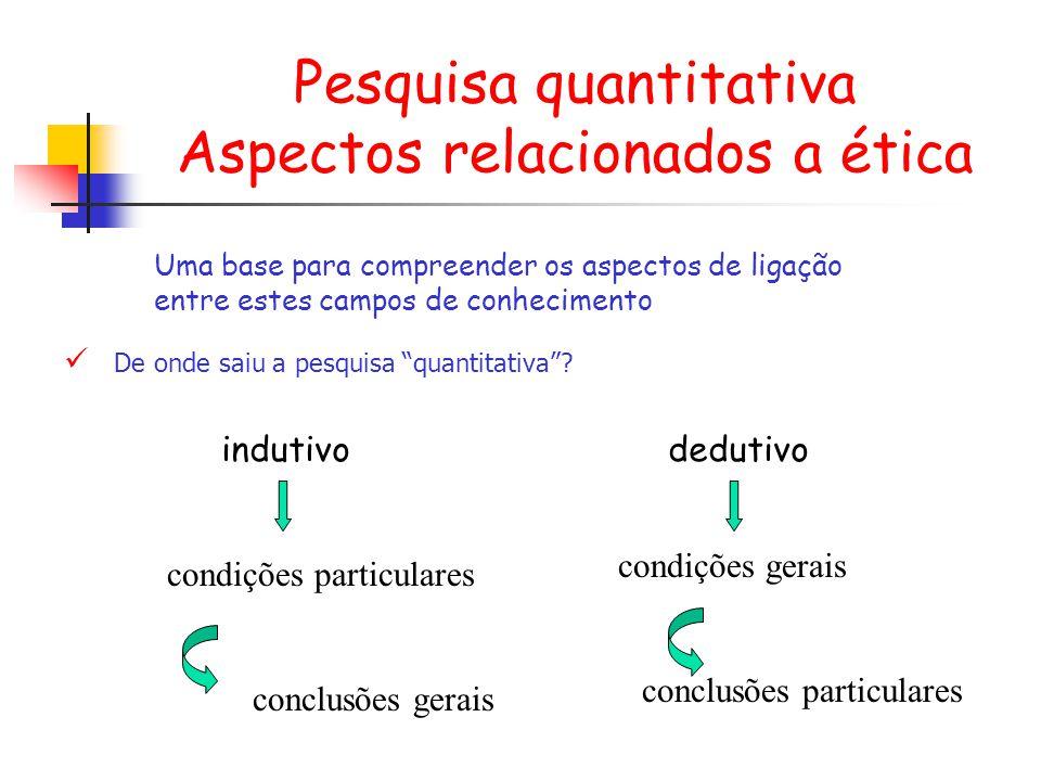 Pesquisa quantitativa Aspectos relacionados a ética