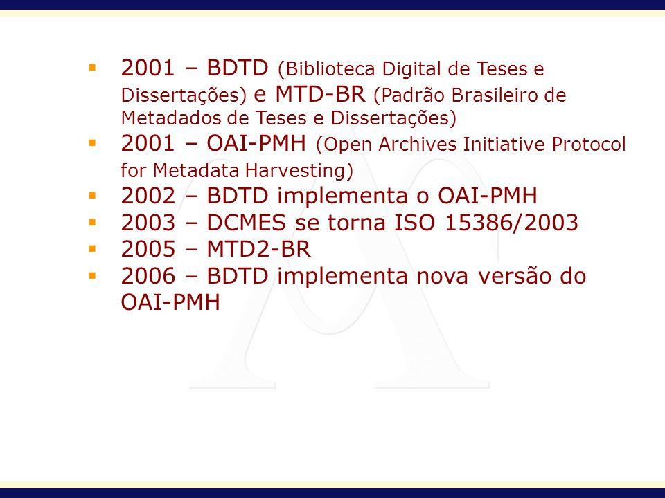 2001 – BDTD (Biblioteca Digital de Teses e Dissertações) e MTD-BR (Padrão Brasileiro de Metadados de Teses e Dissertações)