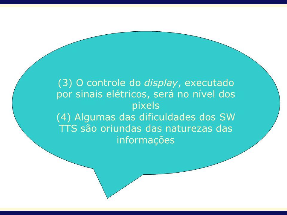 (3) O controle do display, executado por sinais elétricos, será no nível dos pixels