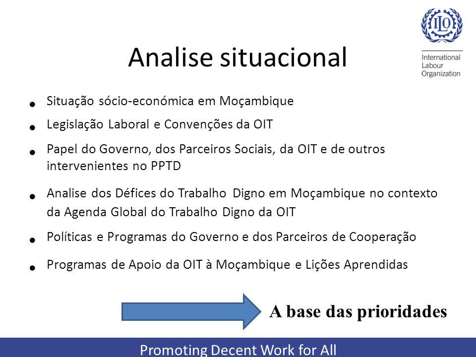 Analise situacional Situação sócio-económica em Moçambique