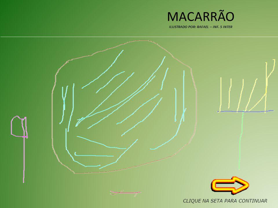 MACARRÃO ILUSTRADO POR: RAFAEL – INF. 5 INTER