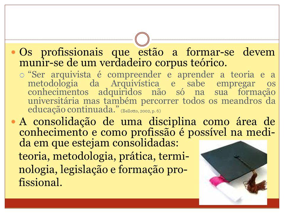 teoria, metodologia, prática, termi-