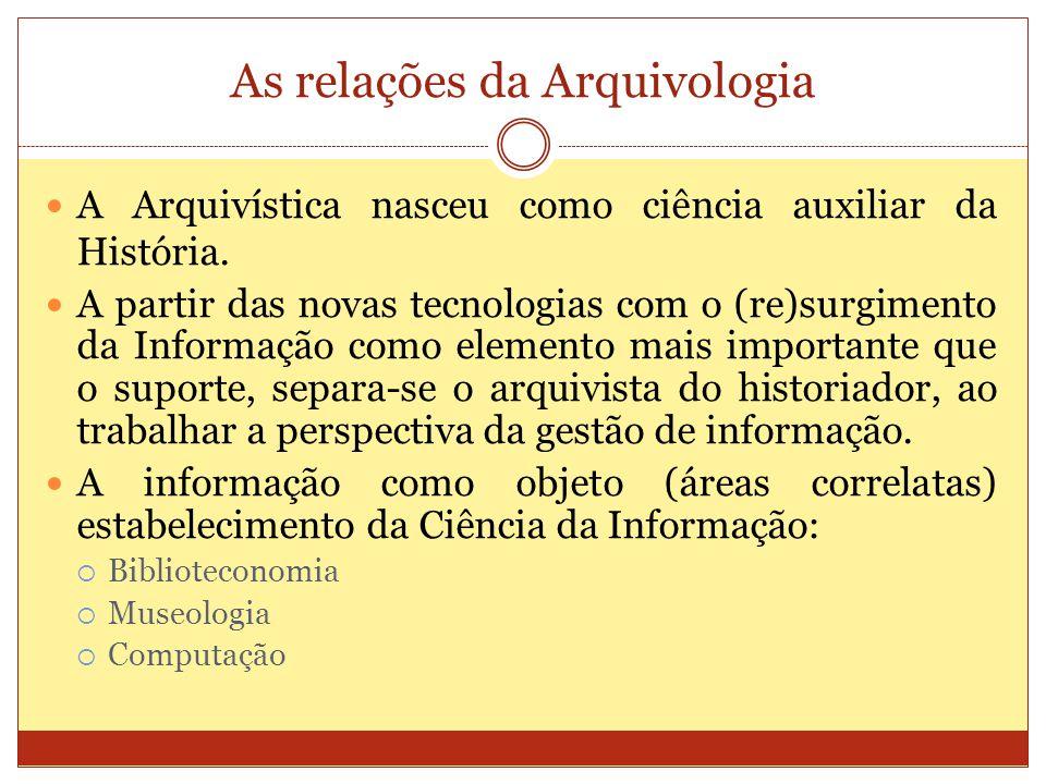 As relações da Arquivologia