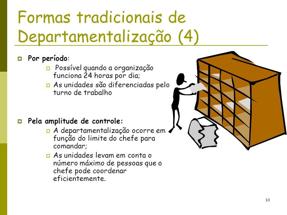 Formas tradicionais de Departamentalização (4)