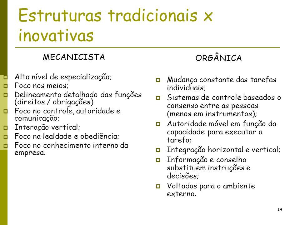 Estruturas tradicionais x inovativas