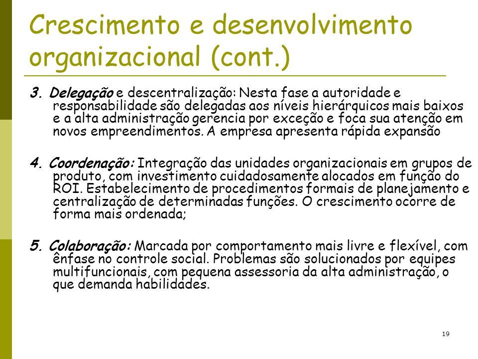 Crescimento e desenvolvimento organizacional (cont.)