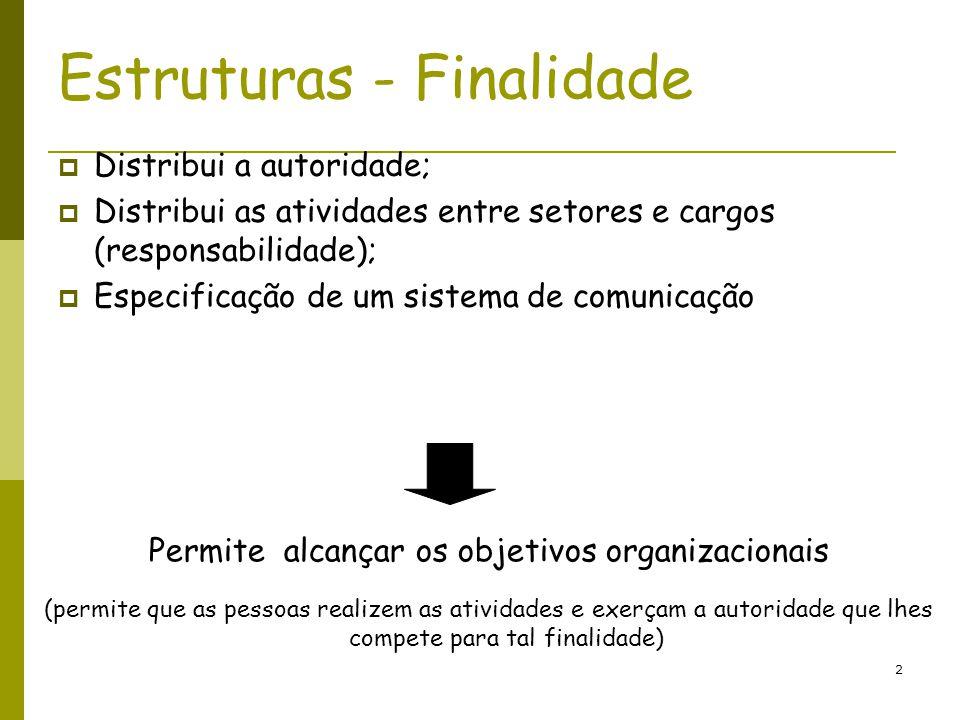 Estruturas - Finalidade