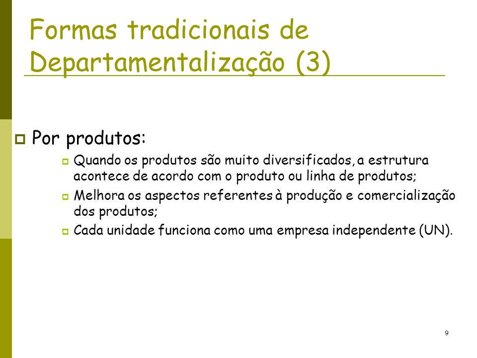 Formas tradicionais de Departamentalização (3)