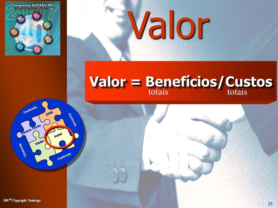 Valor = Benefícios/Custos