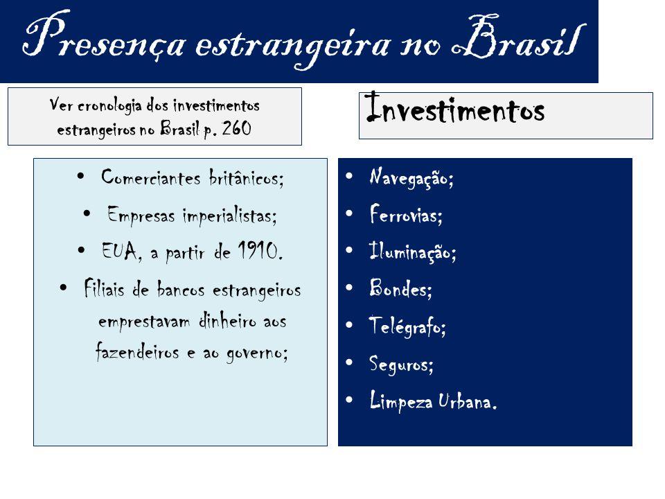 Presença estrangeira no Brasil