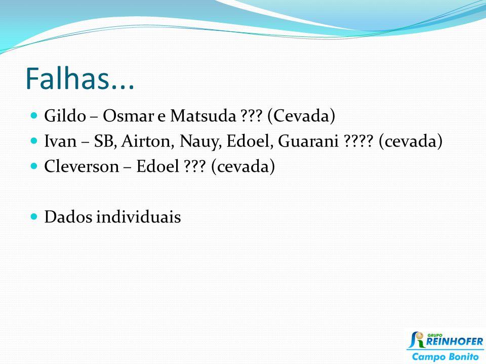 Falhas... Gildo – Osmar e Matsuda (Cevada)