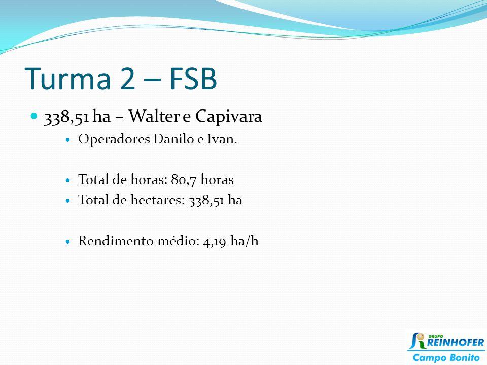 Turma 2 – FSB 338,51 ha – Walter e Capivara Operadores Danilo e Ivan.