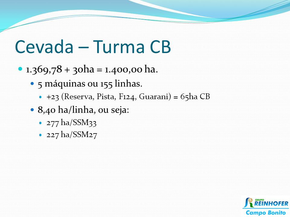 Cevada – Turma CB 1.369,78 + 30ha = 1.400,00 ha.