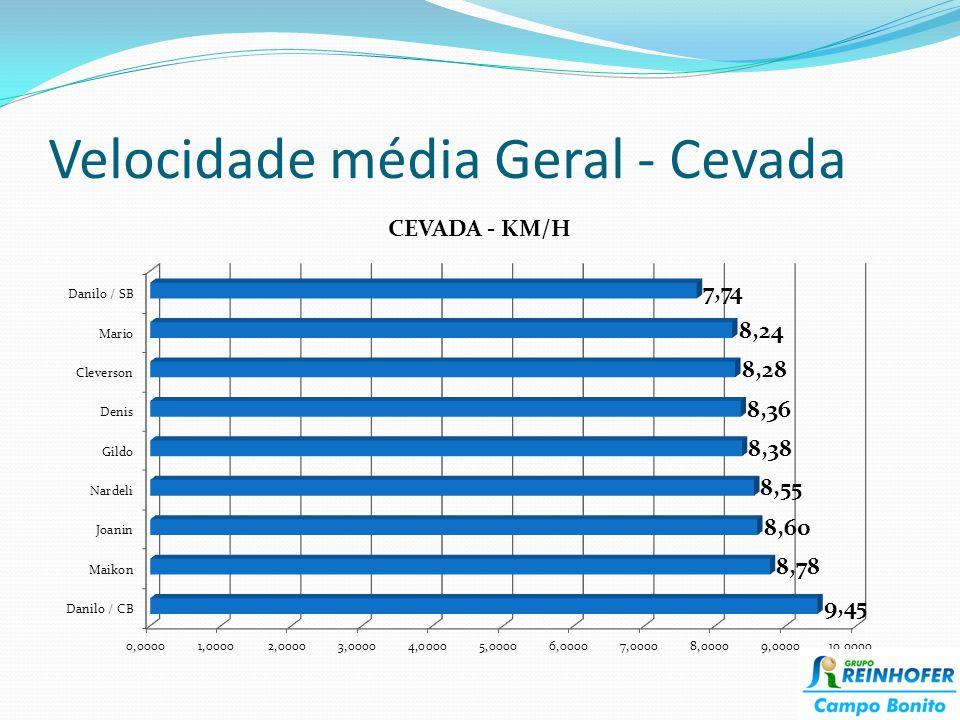 Velocidade média Geral - Cevada