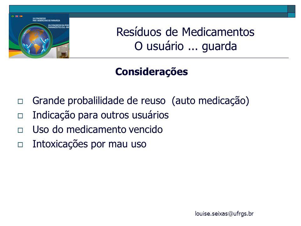 Resíduos de Medicamentos
