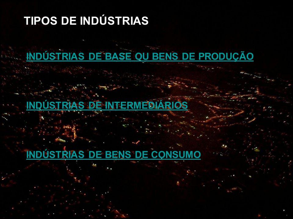 TIPOS DE INDÚSTRIAS INDÚSTRIAS DE BASE OU BENS DE PRODUÇÃO