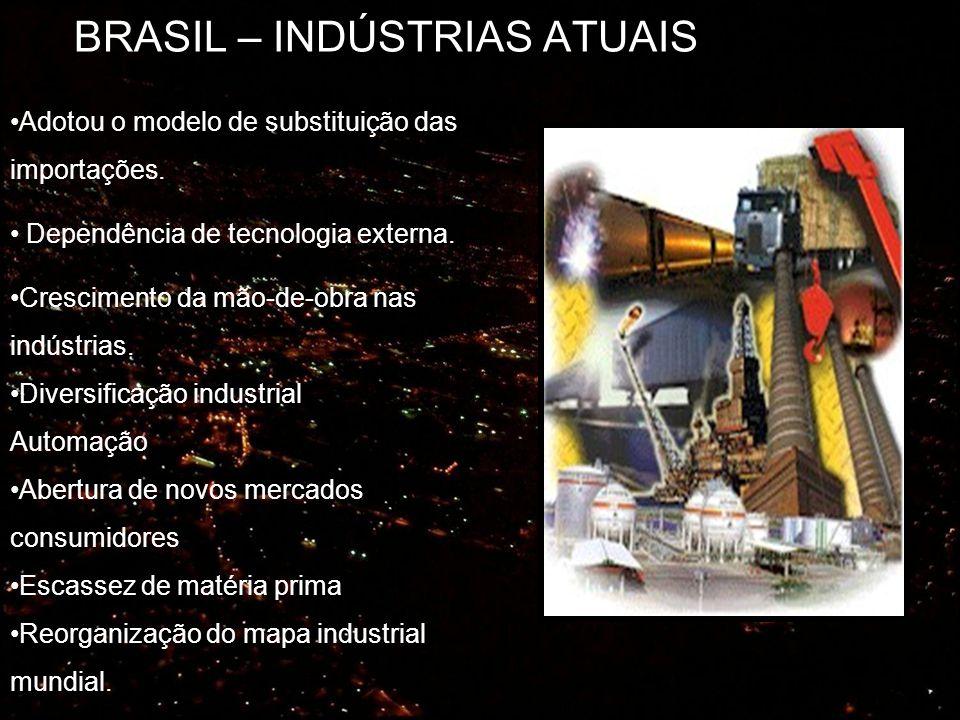 BRASIL – INDÚSTRIAS ATUAIS
