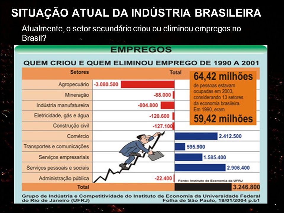SITUAÇÃO ATUAL DA INDÚSTRIA BRASILEIRA