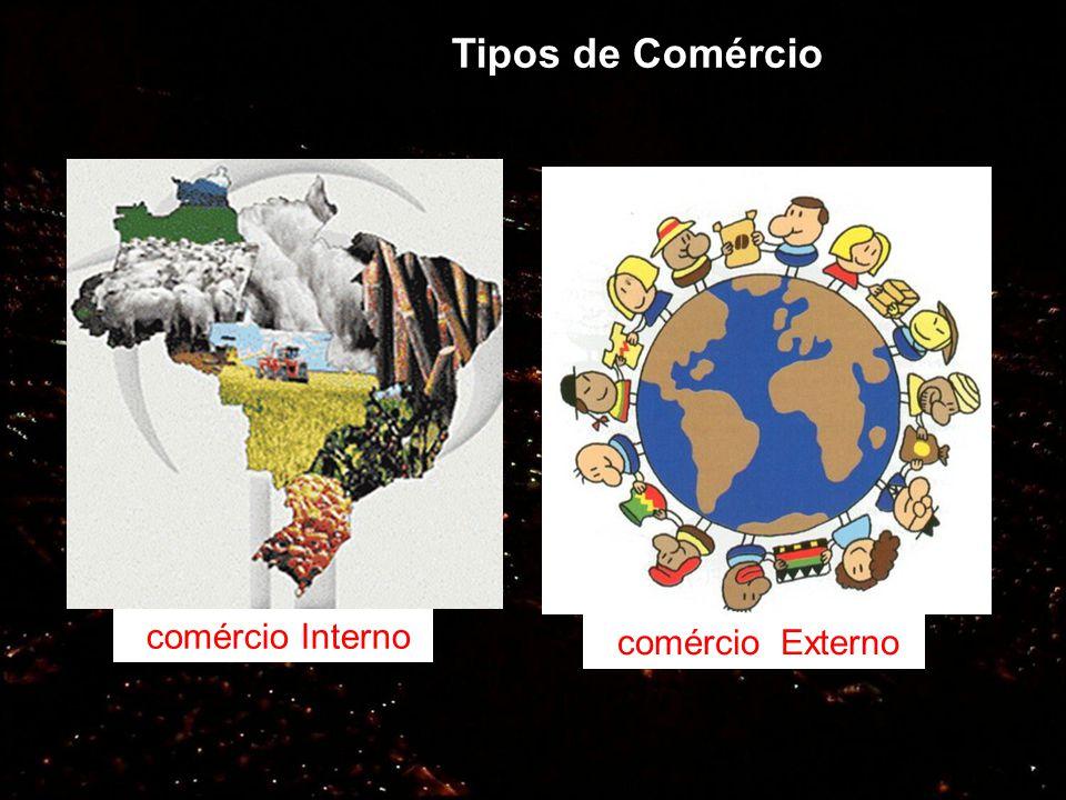 Tipos de Comércio comércio Interno comércio Externo
