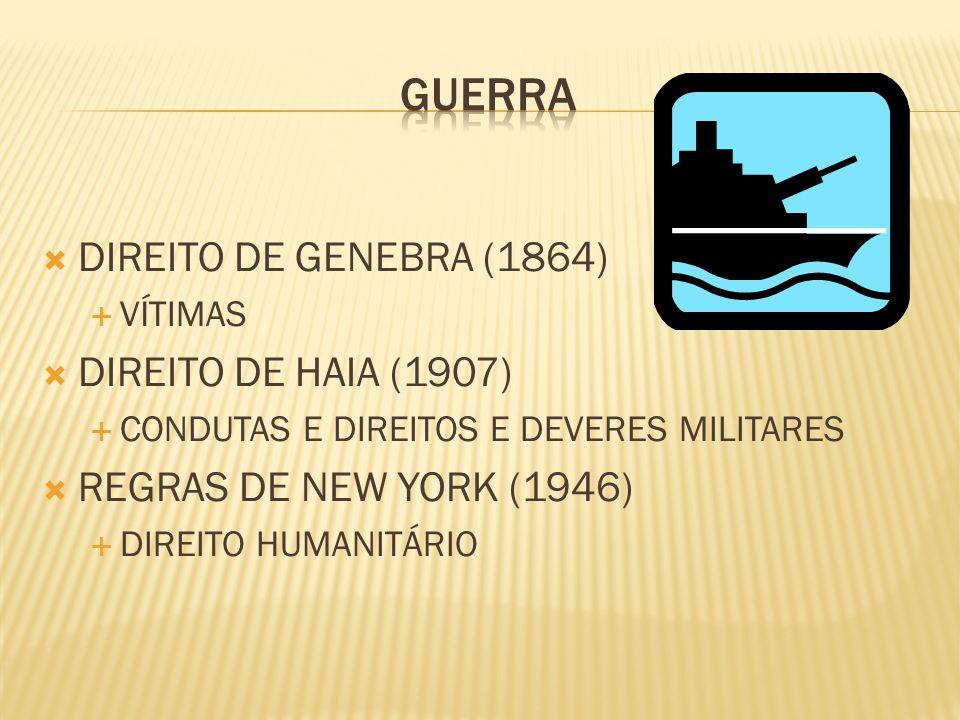 guerra DIREITO DE GENEBRA (1864) DIREITO DE HAIA (1907)
