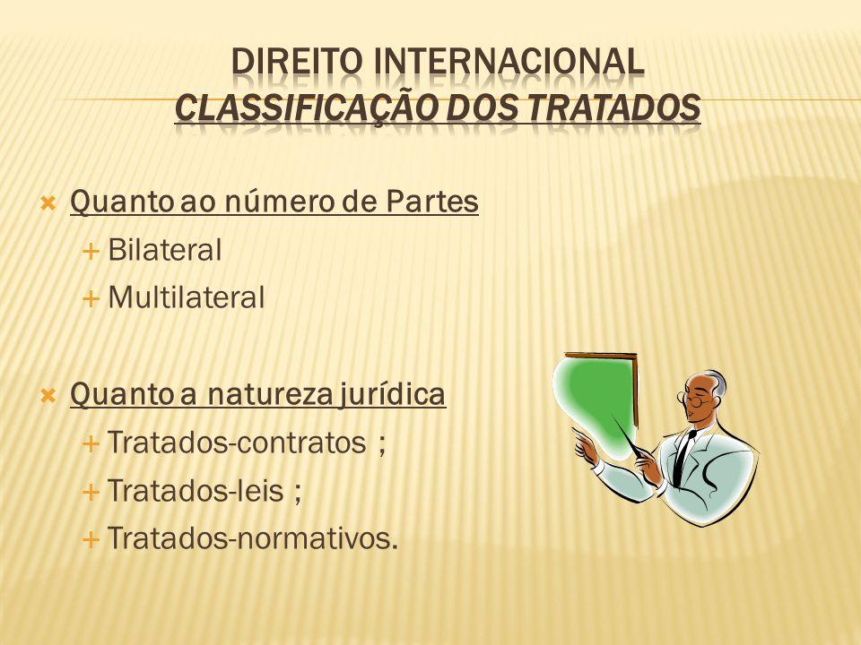Direito internacional classificação dos tratados