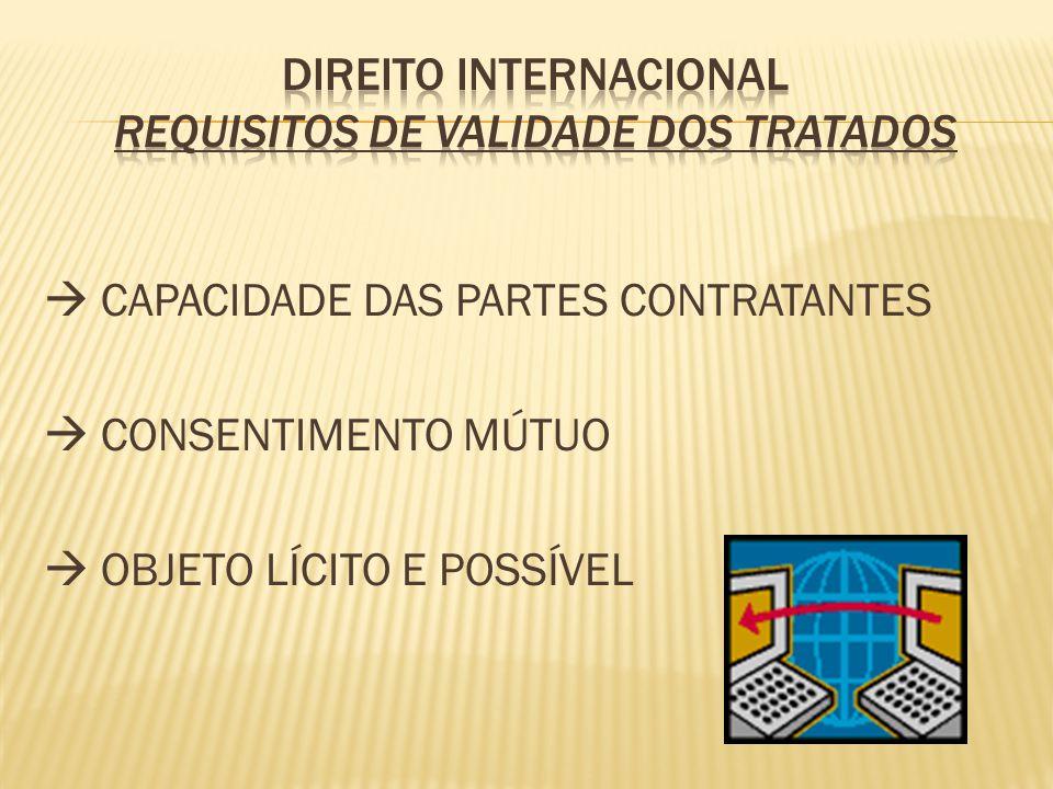 Direito internacional requisitos de validade dos tratados
