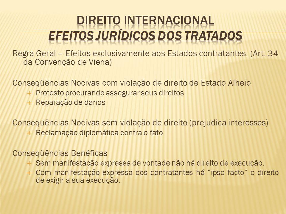 Direito internacional efeitos jurídicos dos tratados