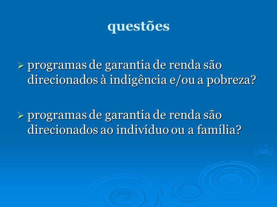 questões programas de garantia de renda são direcionados à indigência e/ou a pobreza