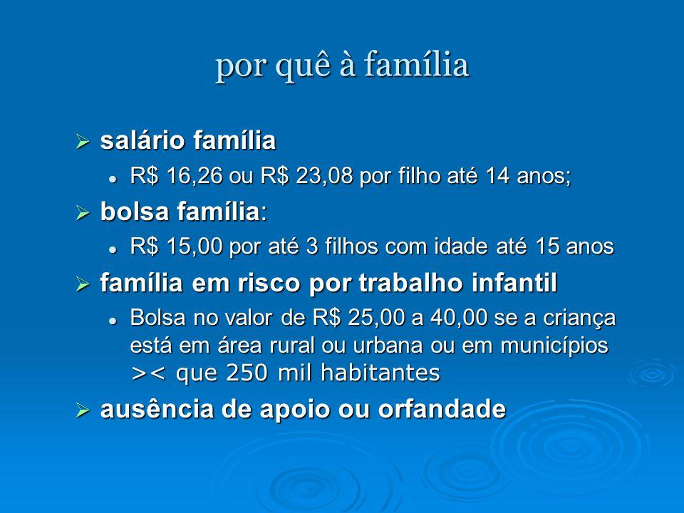 por quê à família salário família bolsa família: