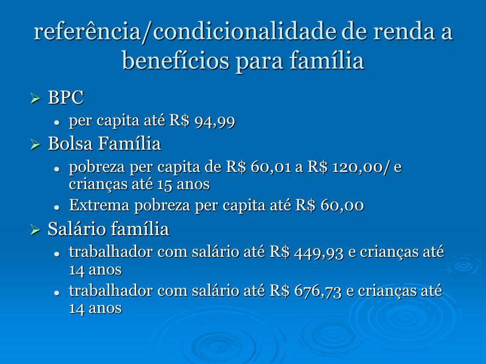 referência/condicionalidade de renda a benefícios para família