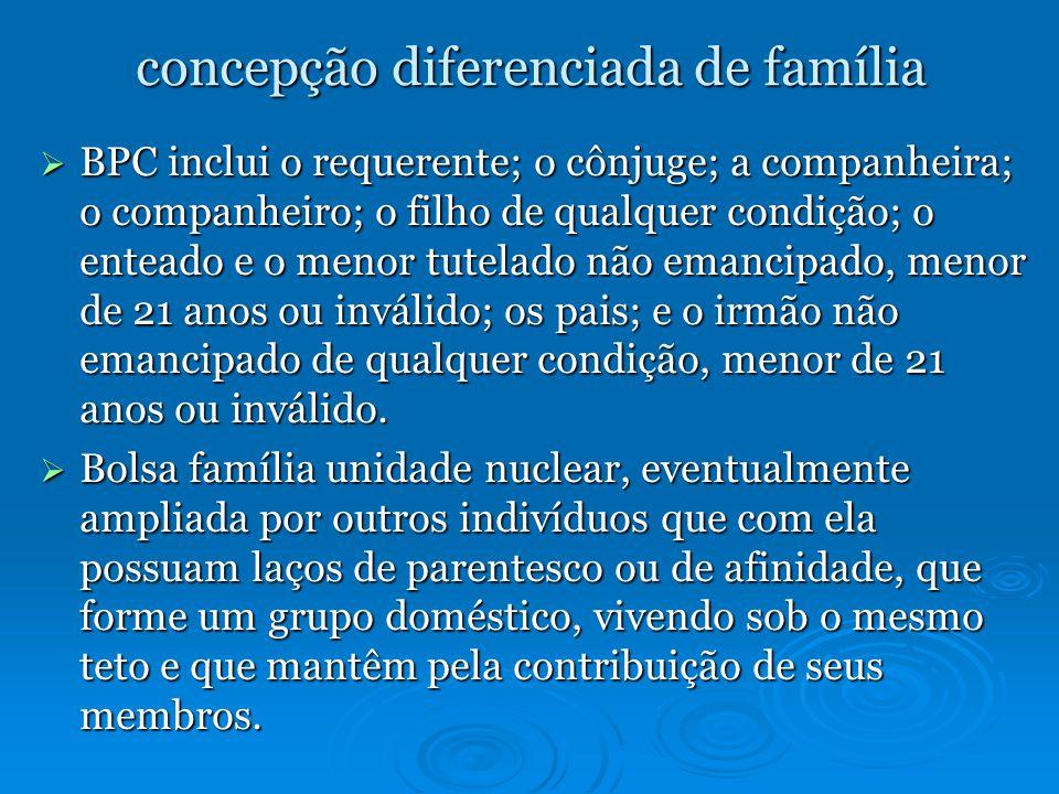 concepção diferenciada de família
