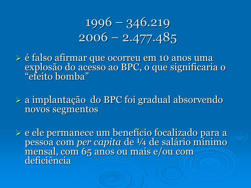 1996 – 346.219 2006 – 2.477.485 é falso afirmar que ocorreu em 10 anos uma explosão do acesso ao BPC, o que significaria o efeito bomba