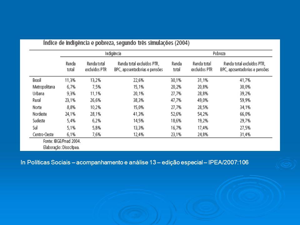 In Políticas Sociais – acompanhamento e análise 13 – edição especial – IPEA/2007:106