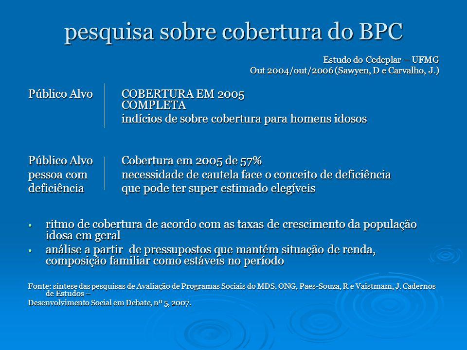pesquisa sobre cobertura do BPC