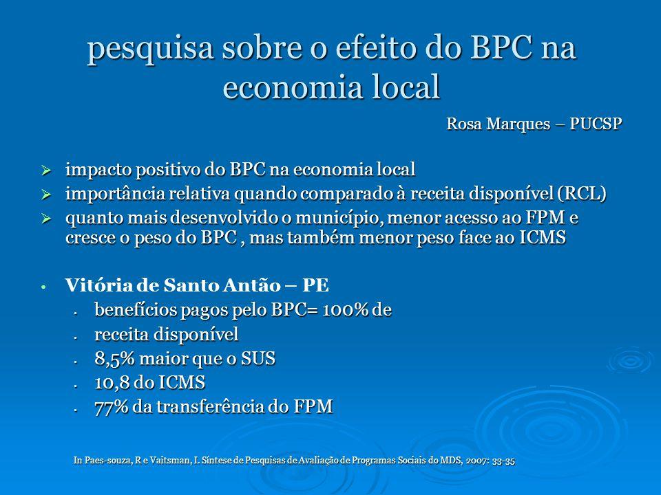 pesquisa sobre o efeito do BPC na economia local