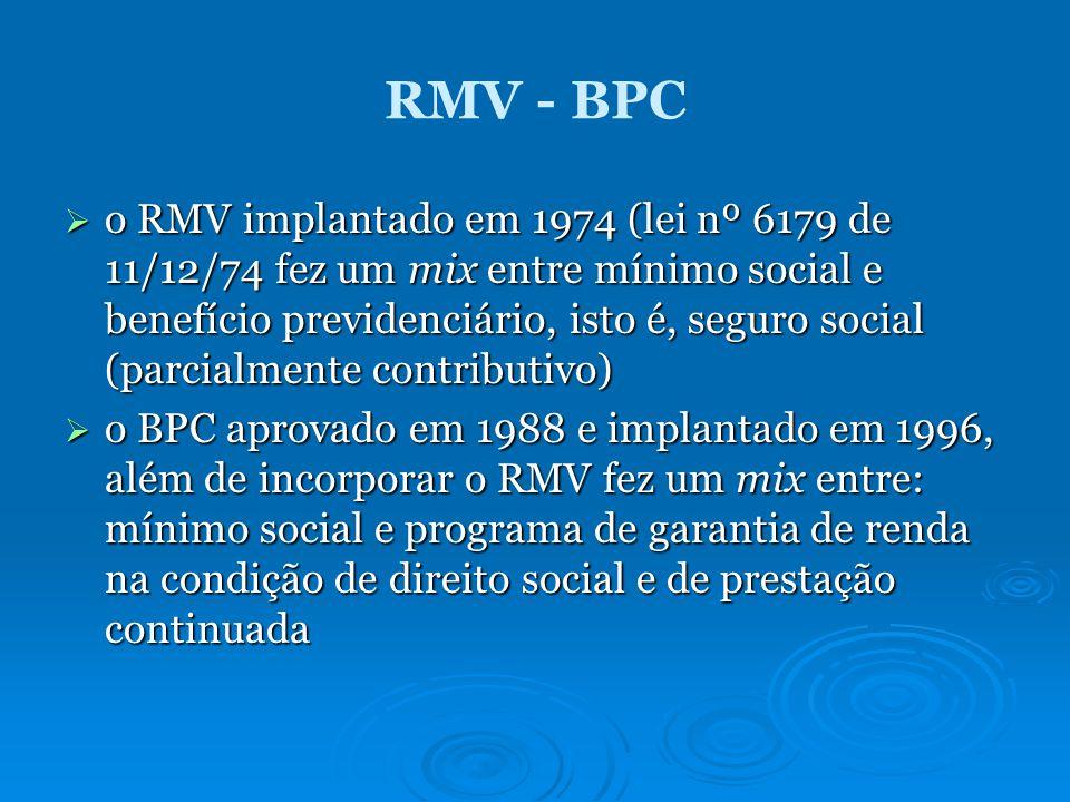 RMV - BPC