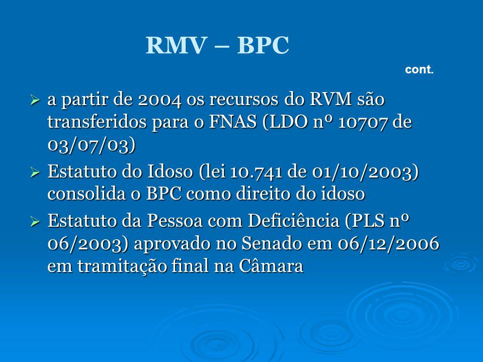 RMV – BPC cont. a partir de 2004 os recursos do RVM são transferidos para o FNAS (LDO nº 10707 de 03/07/03)