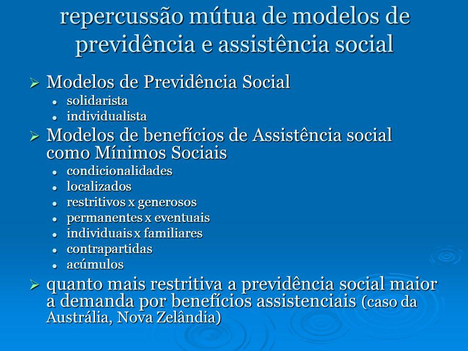 repercussão mútua de modelos de previdência e assistência social