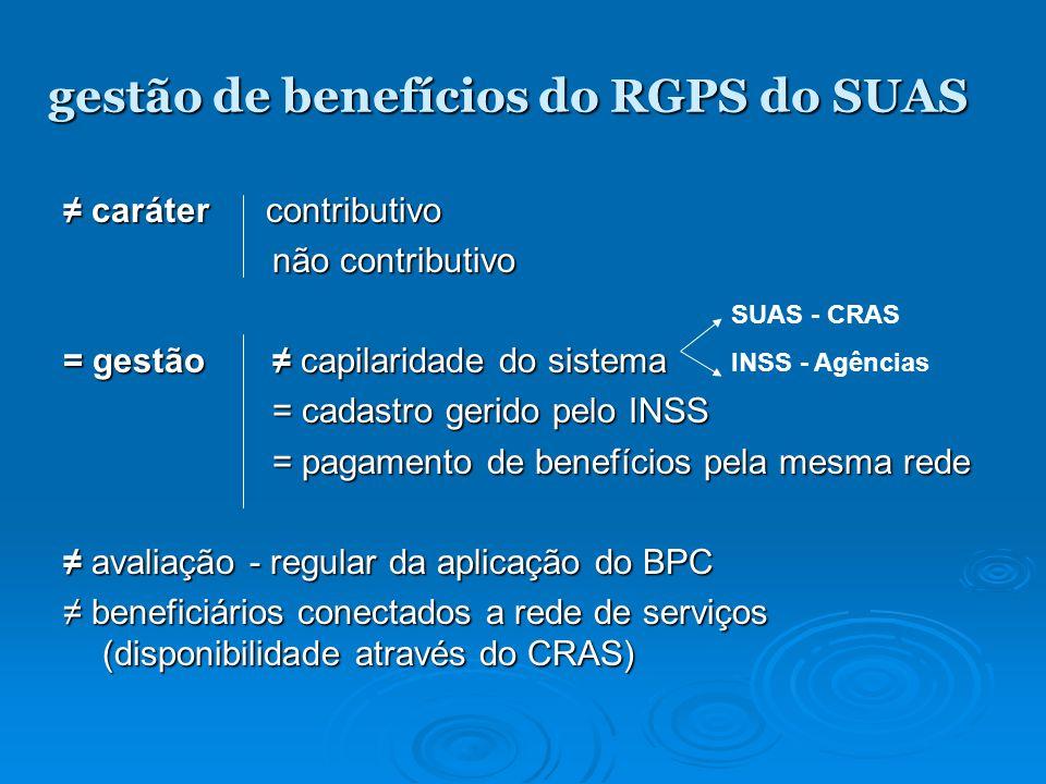 gestão de benefícios do RGPS do SUAS