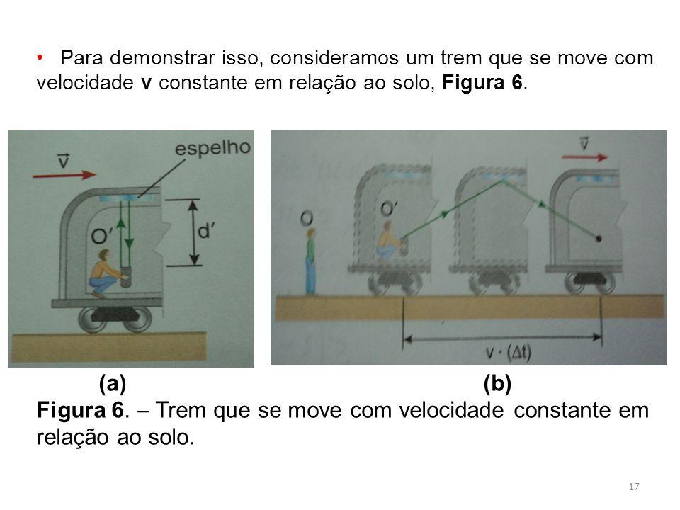 Para demonstrar isso, consideramos um trem que se move com velocidade v constante em relação ao solo, Figura 6.